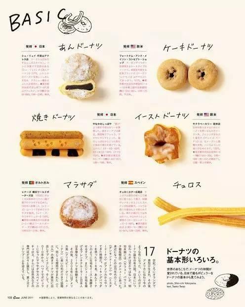 烘焙面包甜品类海报设计参考 资讯 未命名  第40张